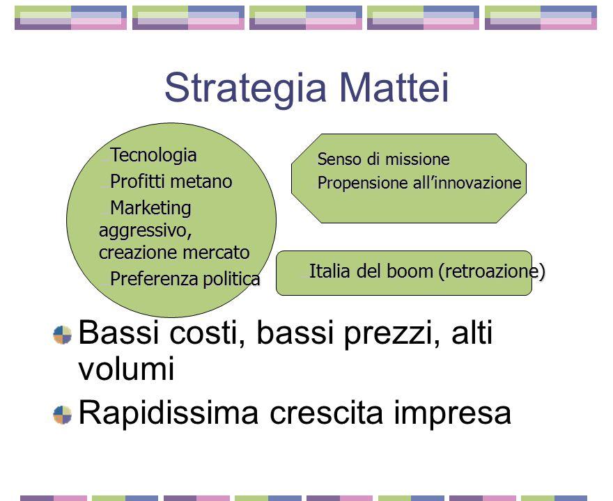 Strategia Mattei Bassi costi, bassi prezzi, alti volumi
