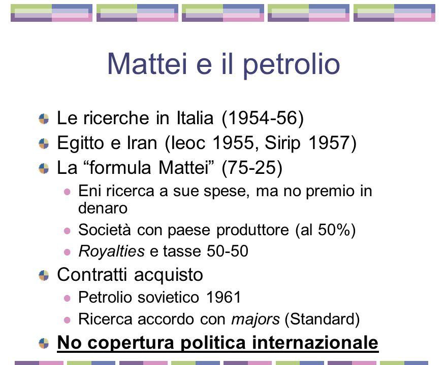Mattei e il petrolio Le ricerche in Italia (1954-56)