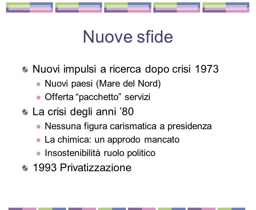 Nuove sfide Nuovi impulsi a ricerca dopo crisi 1973