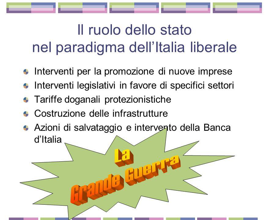 Il ruolo dello stato nel paradigma dell'Italia liberale