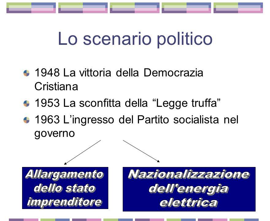 Lo scenario politico Allargamento dello stato imprenditore