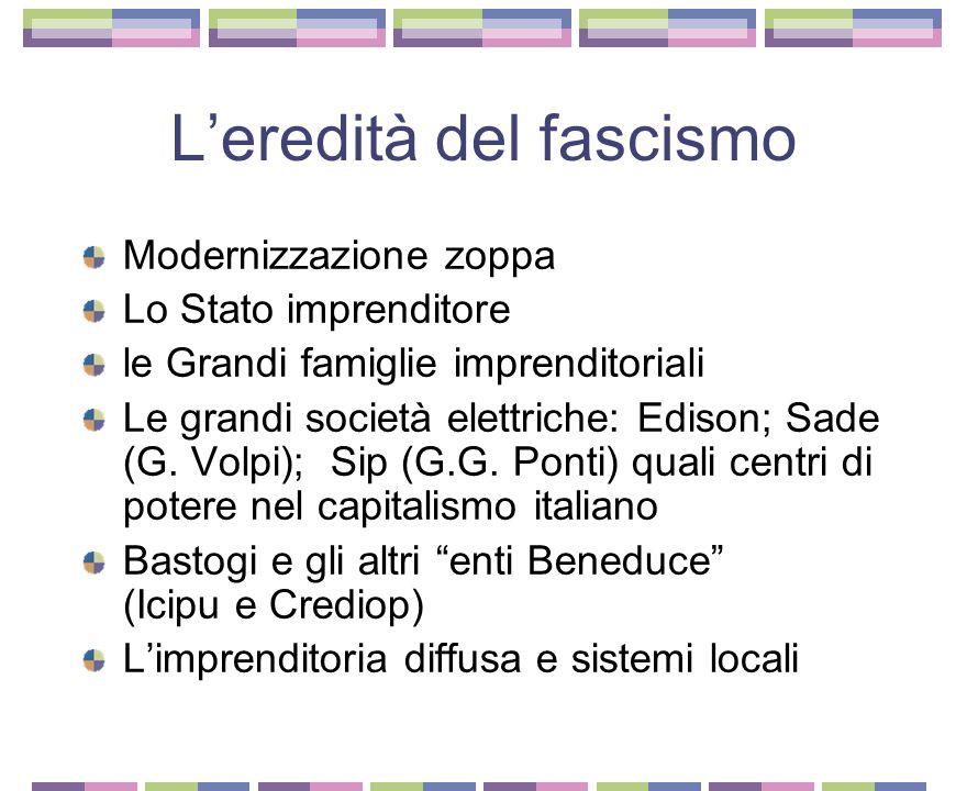 L'eredità del fascismo