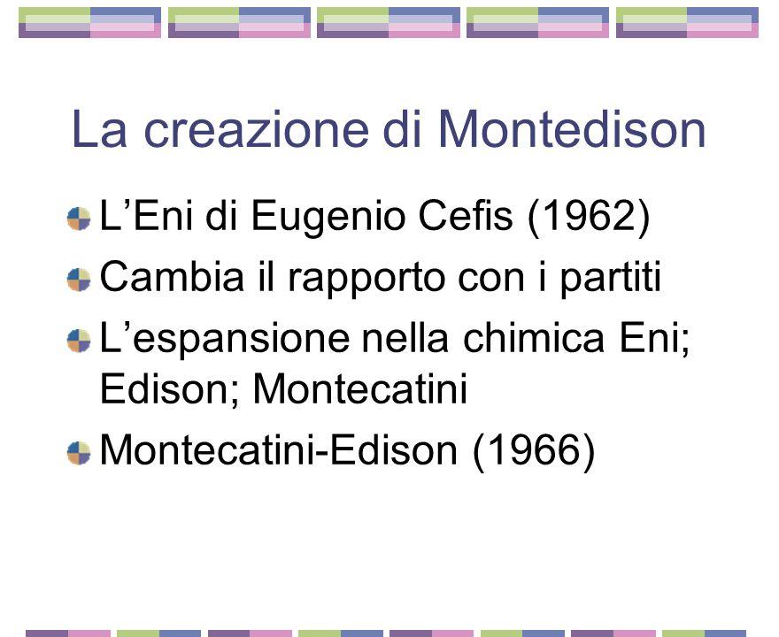 La creazione di Montedison