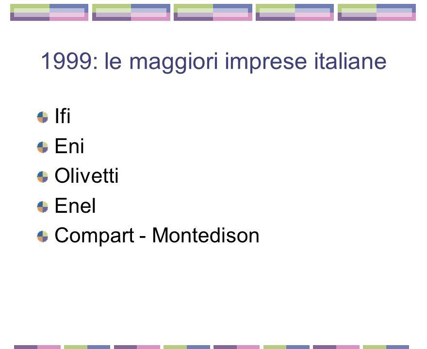 1999: le maggiori imprese italiane