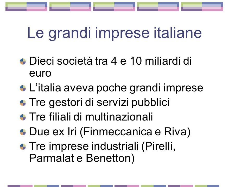 Le grandi imprese italiane