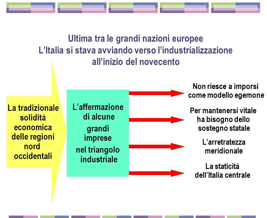 Ultima tra le grandi nazioni europee L'Italia si stava avviando verso l'industrializzazione all'inizio del novecento