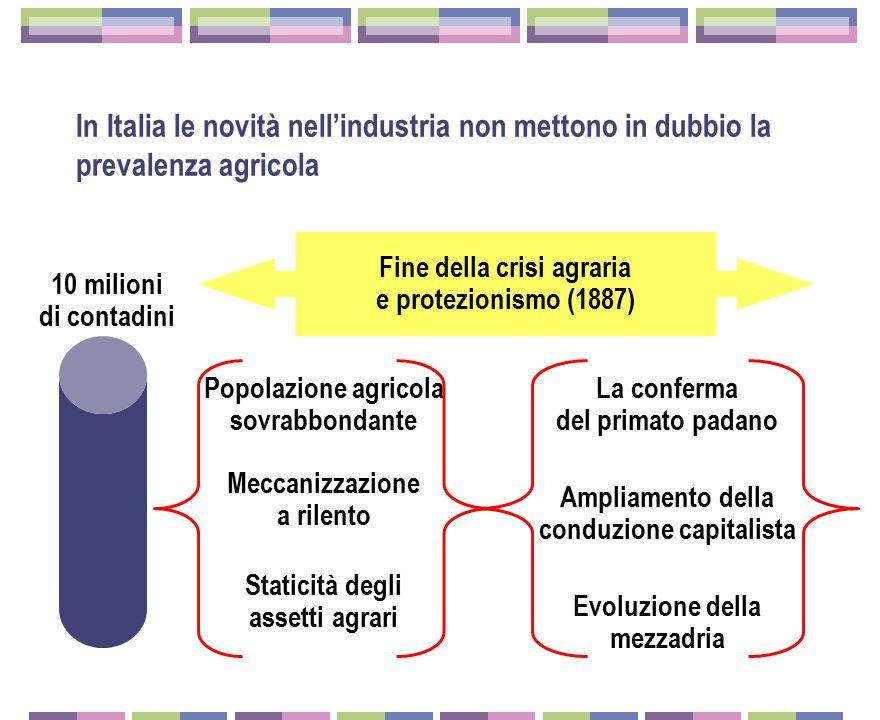 In Italia le novità nell'industria non mettono in dubbio la prevalenza agricola