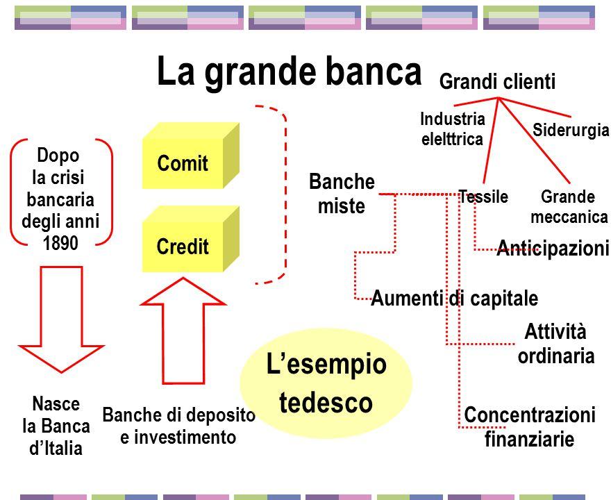 La grande banca L'esempio tedesco Grandi clienti Comit Banche miste