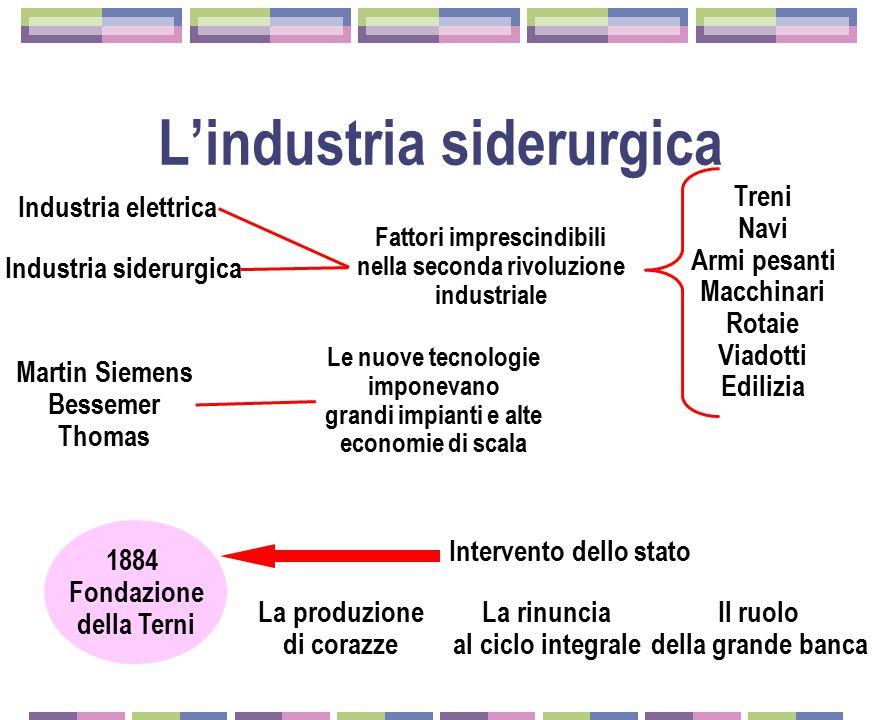 L'industria siderurgica