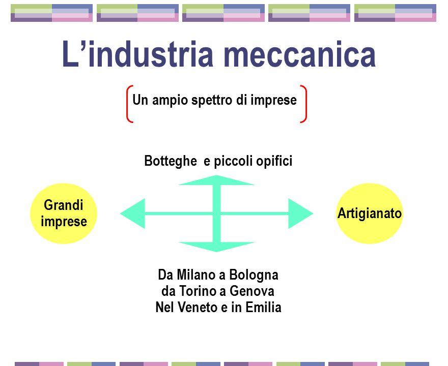 L'industria meccanica