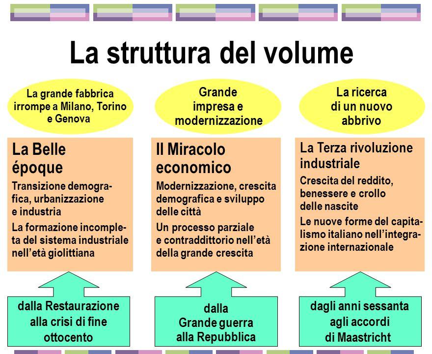 La struttura del volume