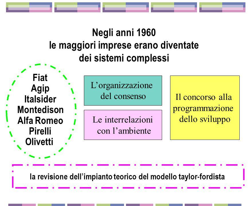 Negli anni 1960 le maggiori imprese erano diventate dei sistemi complessi