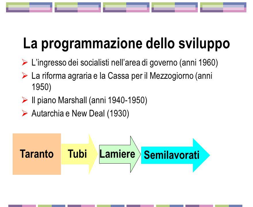 La programmazione dello sviluppo