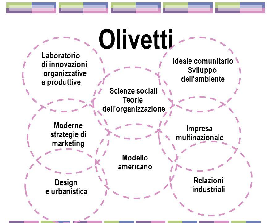 Olivetti Laboratorio di innovazioni organizzative e produttive
