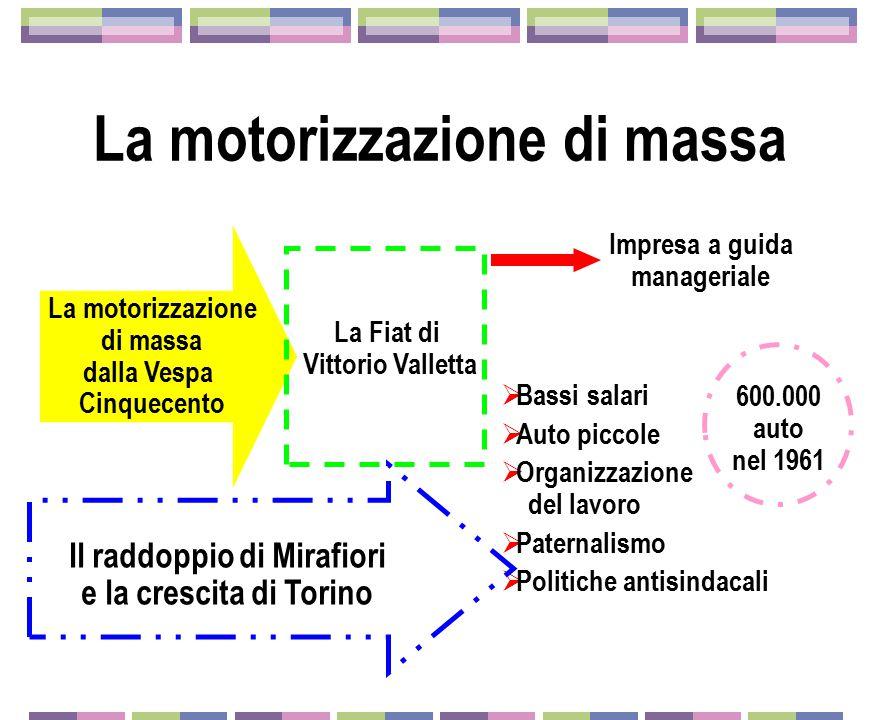 La motorizzazione di massa