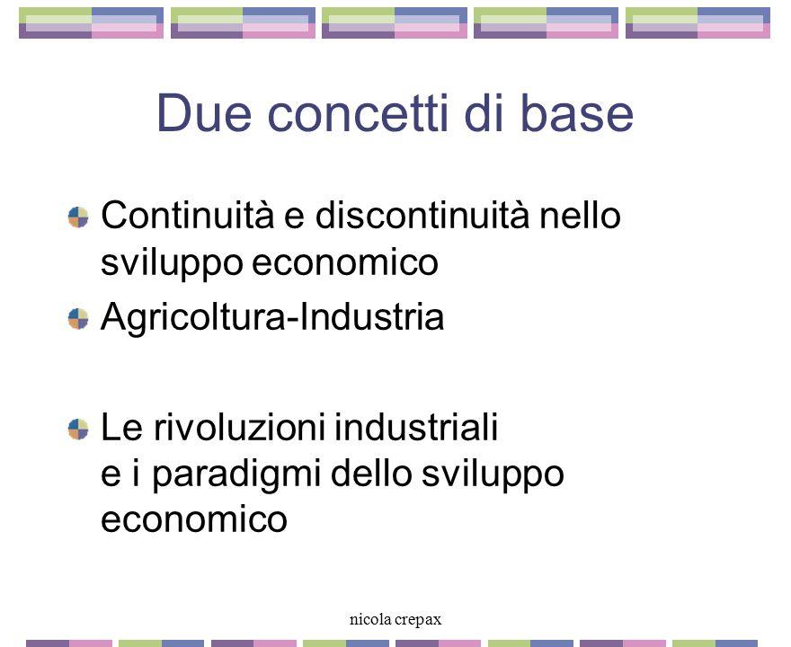 Due concetti di base Continuità e discontinuità nello sviluppo economico. Agricoltura-Industria.