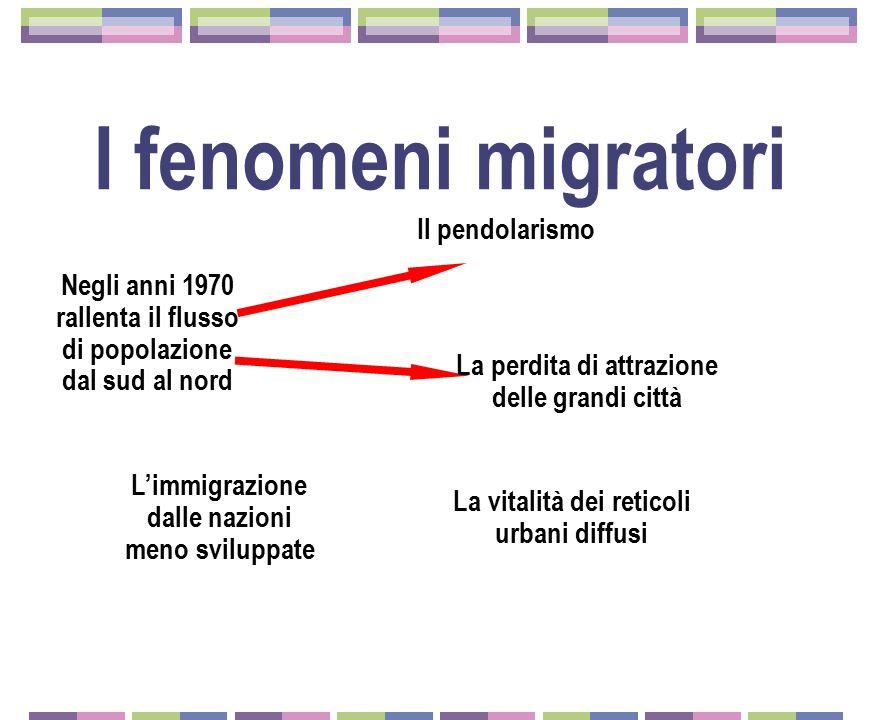 I fenomeni migratori Il pendolarismo