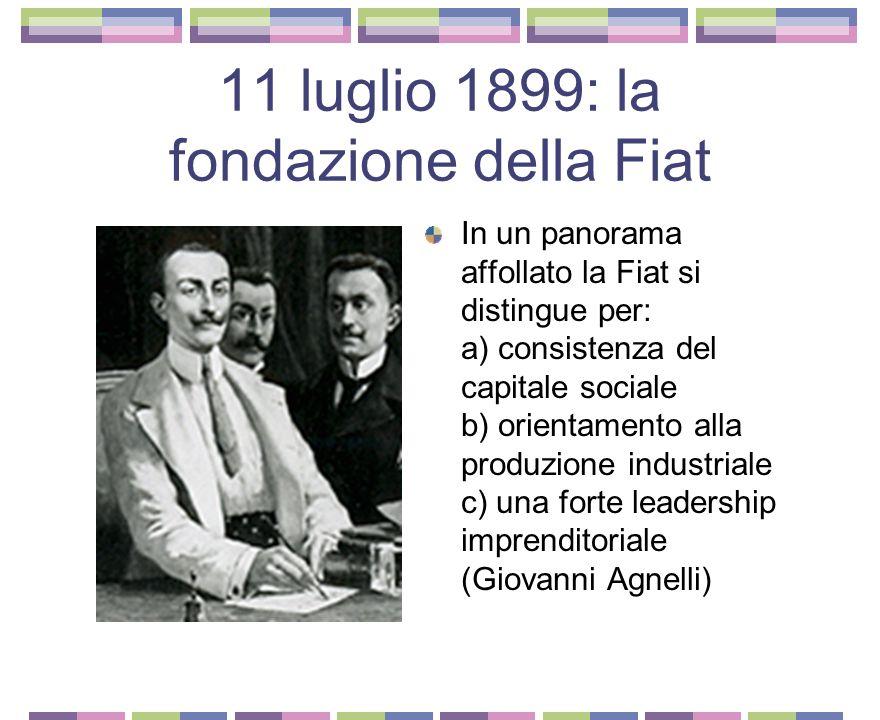 11 luglio 1899: la fondazione della Fiat