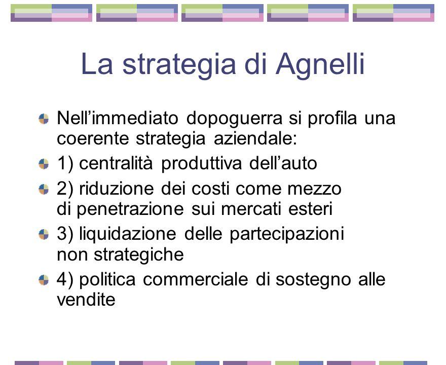 La strategia di Agnelli