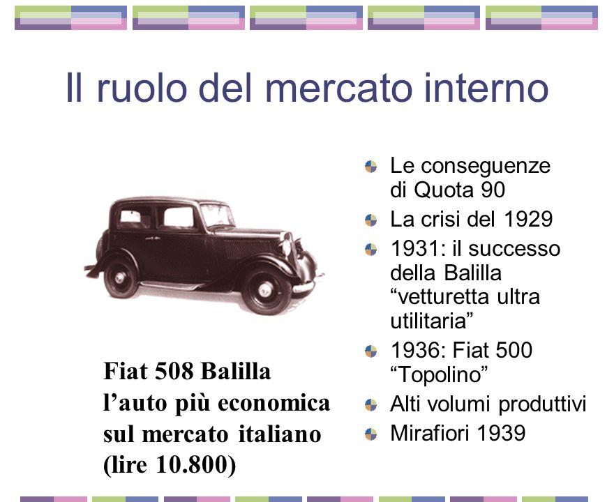 Il ruolo del mercato interno
