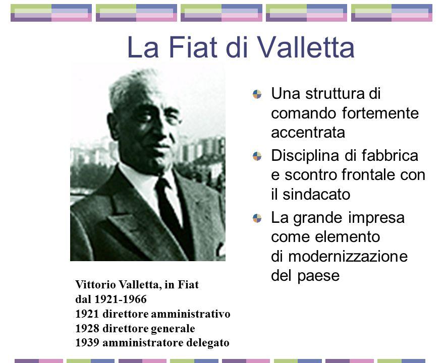 La Fiat di Valletta Una struttura di comando fortemente accentrata