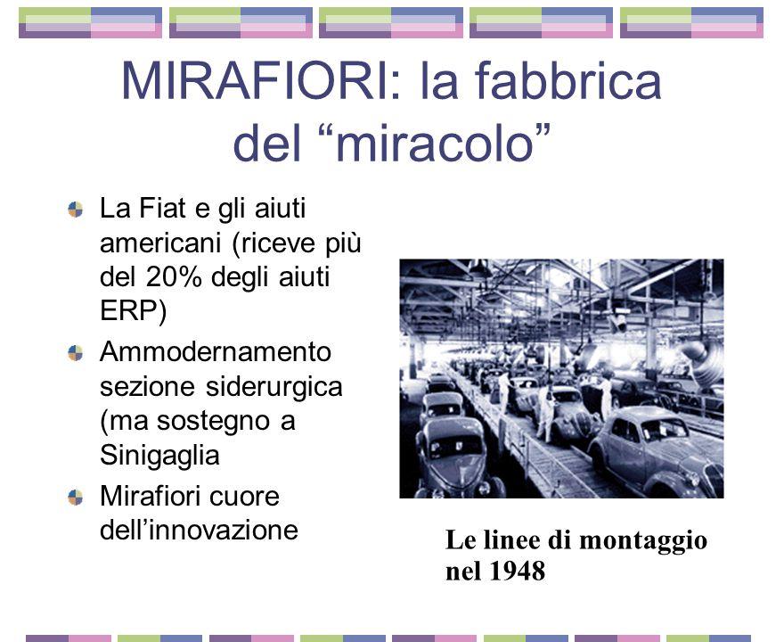 MIRAFIORI: la fabbrica del miracolo