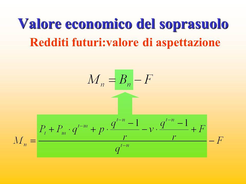 Valore economico del soprasuolo Redditi futuri:valore di aspettazione