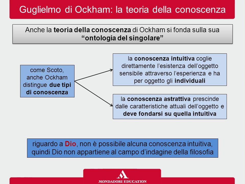 Guglielmo di Ockham: la teoria della conoscenza