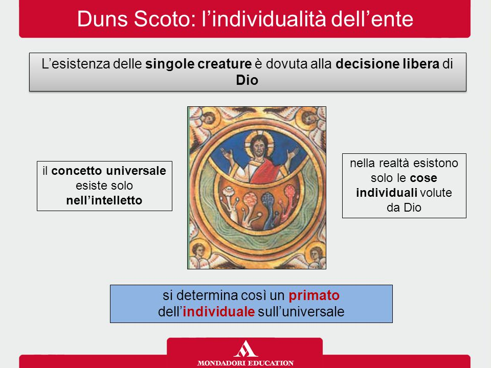 Duns Scoto: l'individualità dell'ente
