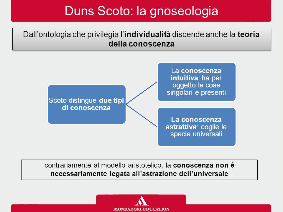Duns Scoto: la gnoseologia