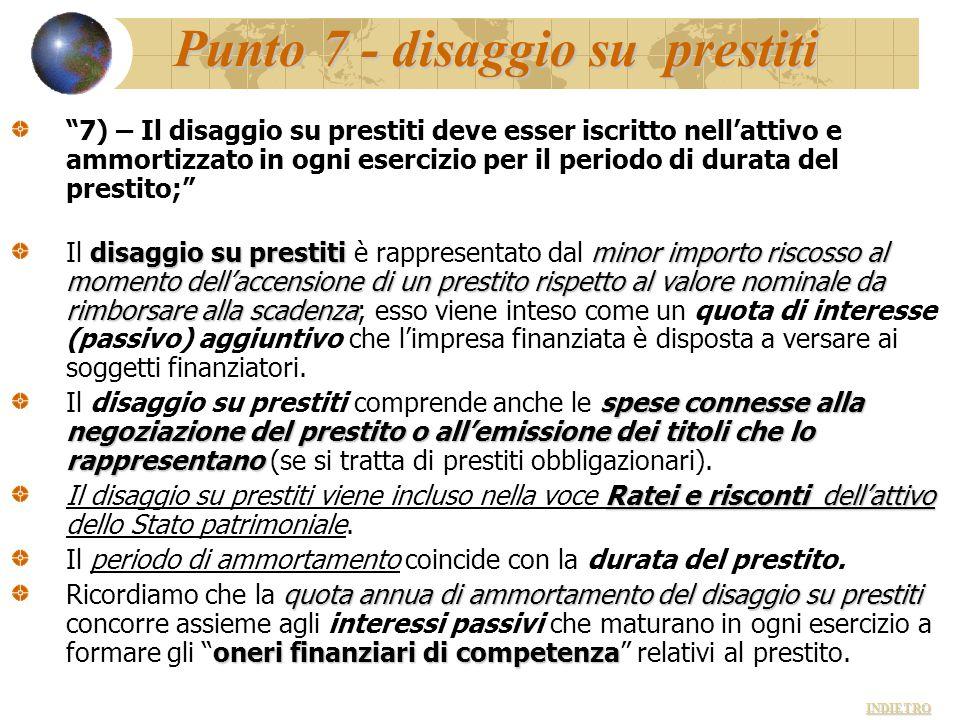 Punto 7 - disaggio su prestiti