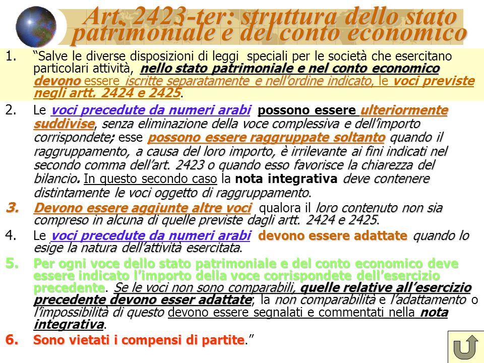Art. 2423-ter: struttura dello stato patrimoniale e del conto economico