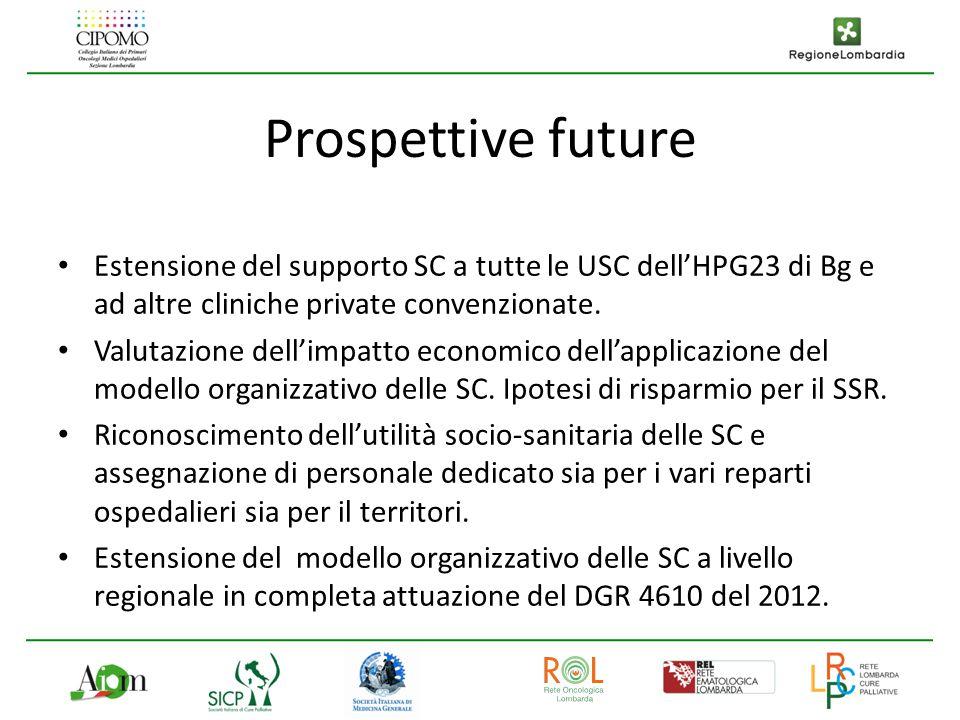 Prospettive future Estensione del supporto SC a tutte le USC dell'HPG23 di Bg e ad altre cliniche private convenzionate.
