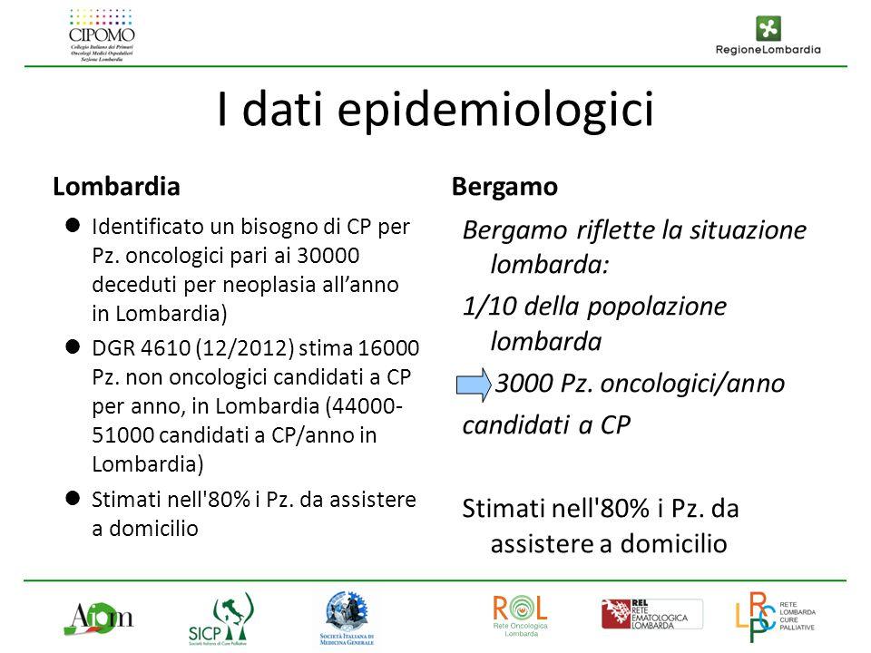 I dati epidemiologici Lombardia Bergamo