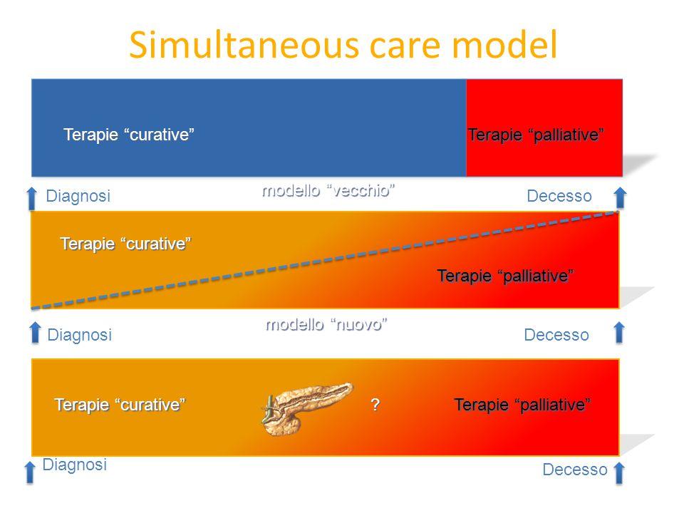 Simultaneous care model