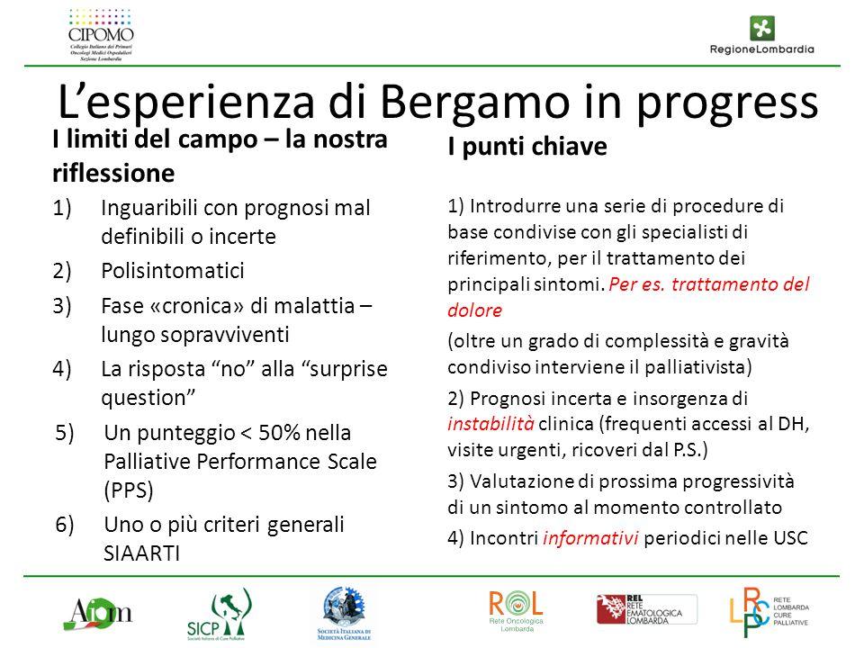 L'esperienza di Bergamo in progress