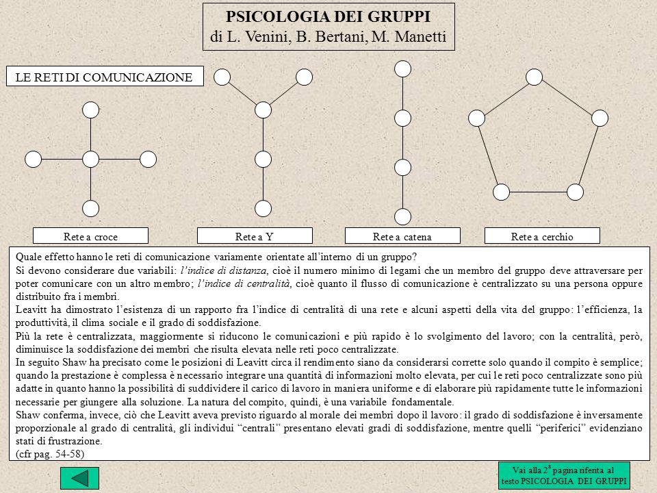 di L. Venini, B. Bertani, M. Manetti