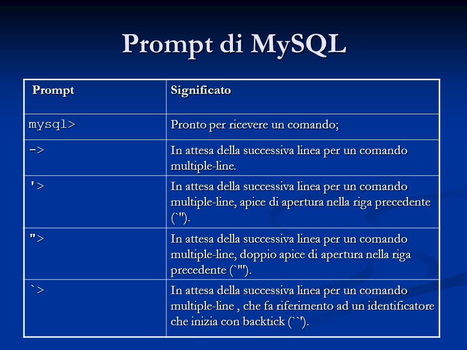 Prompt di MySQL Prompt Significato mysql>