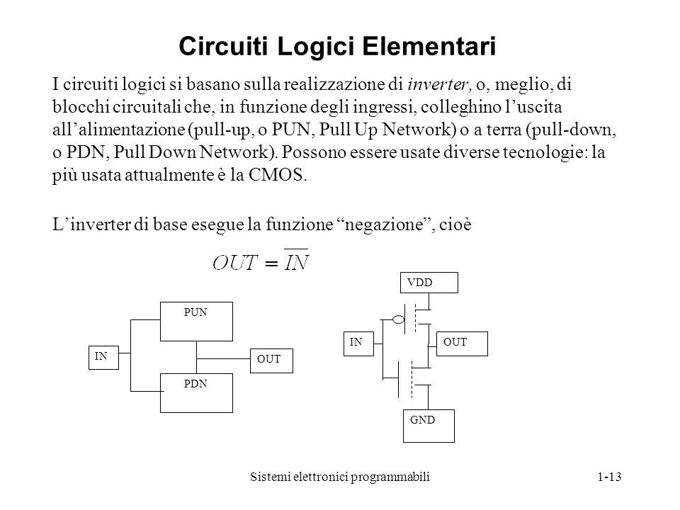 Circuiti Logici Elementari