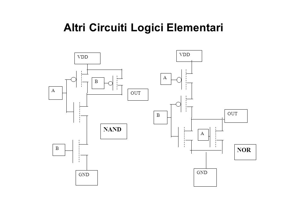 Altri Circuiti Logici Elementari