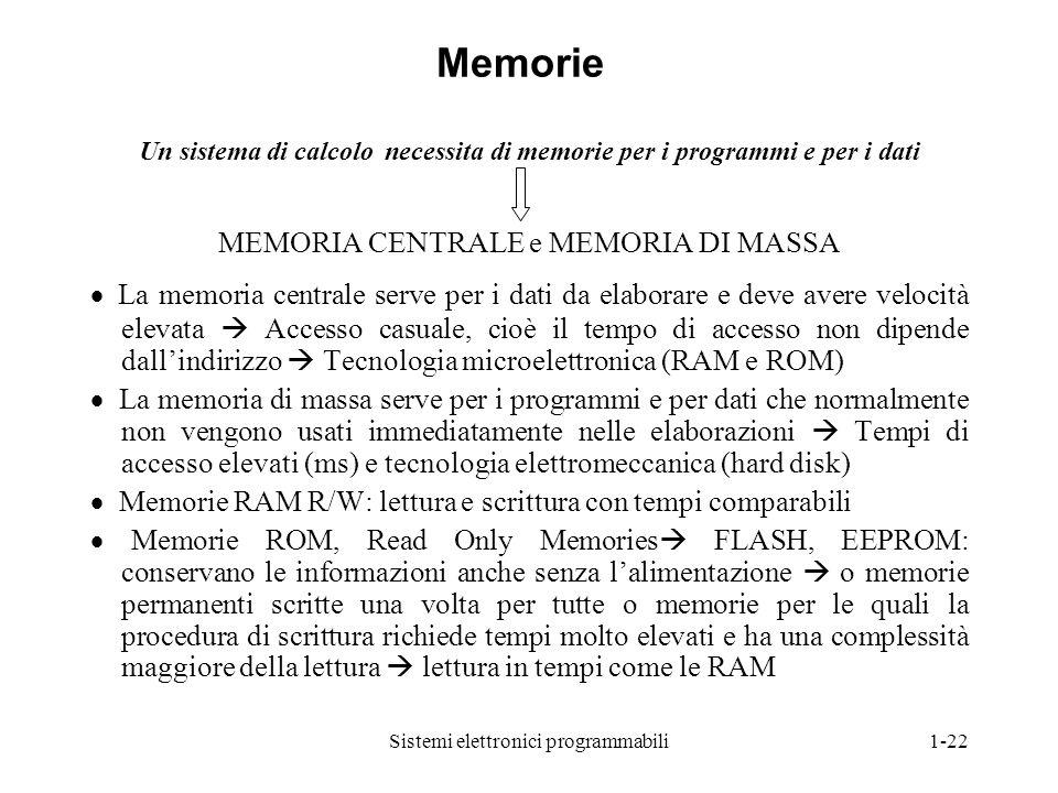 Memorie MEMORIA CENTRALE e MEMORIA DI MASSA