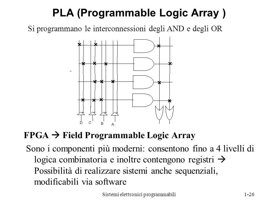 PLA (Programmable Logic Array )