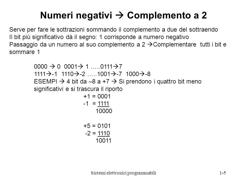 Numeri negativi  Complemento a 2