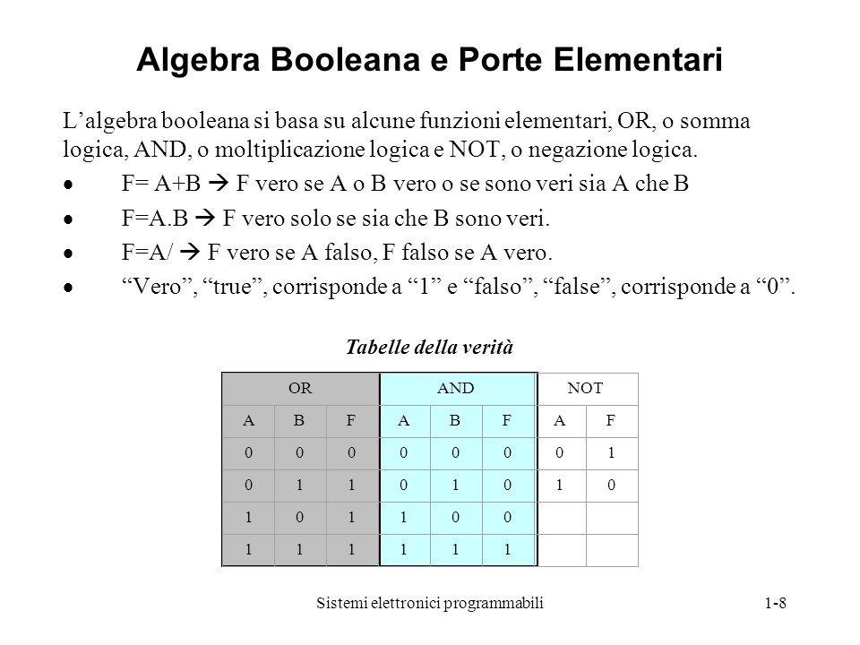 Algebra Booleana e Porte Elementari
