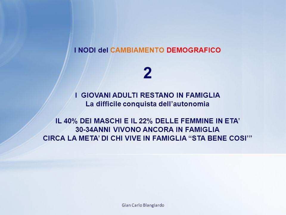 2 I NODI del CAMBIAMENTO DEMOGRAFICO