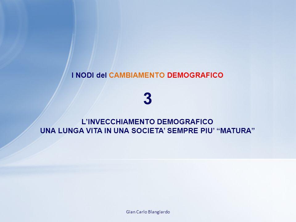 3 I NODI del CAMBIAMENTO DEMOGRAFICO L'INVECCHIAMENTO DEMOGRAFICO
