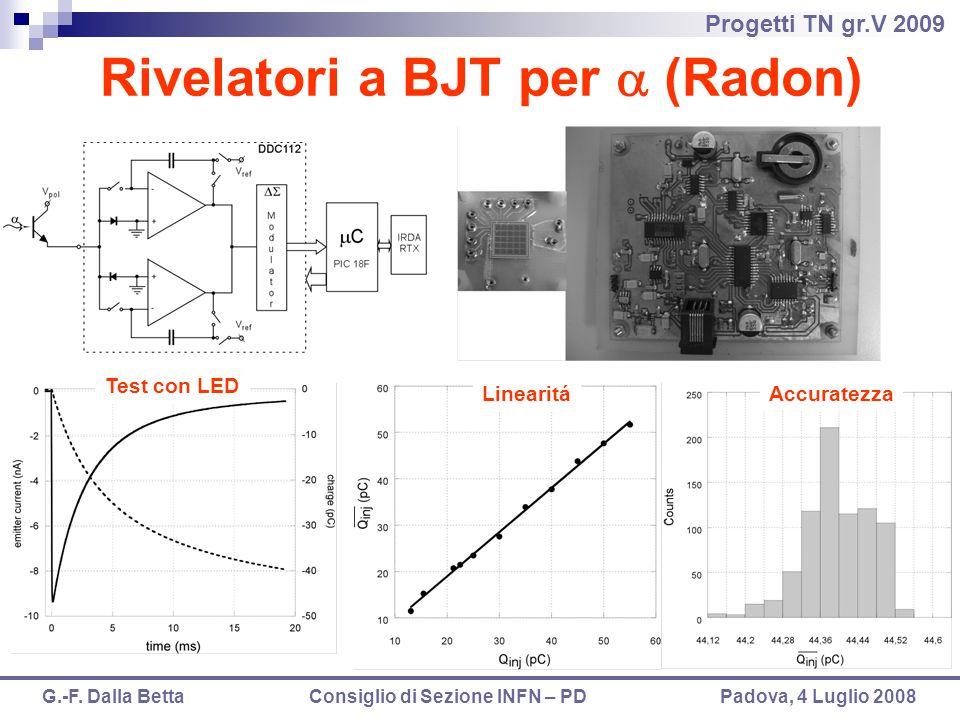 Rivelatori a BJT per a (Radon)