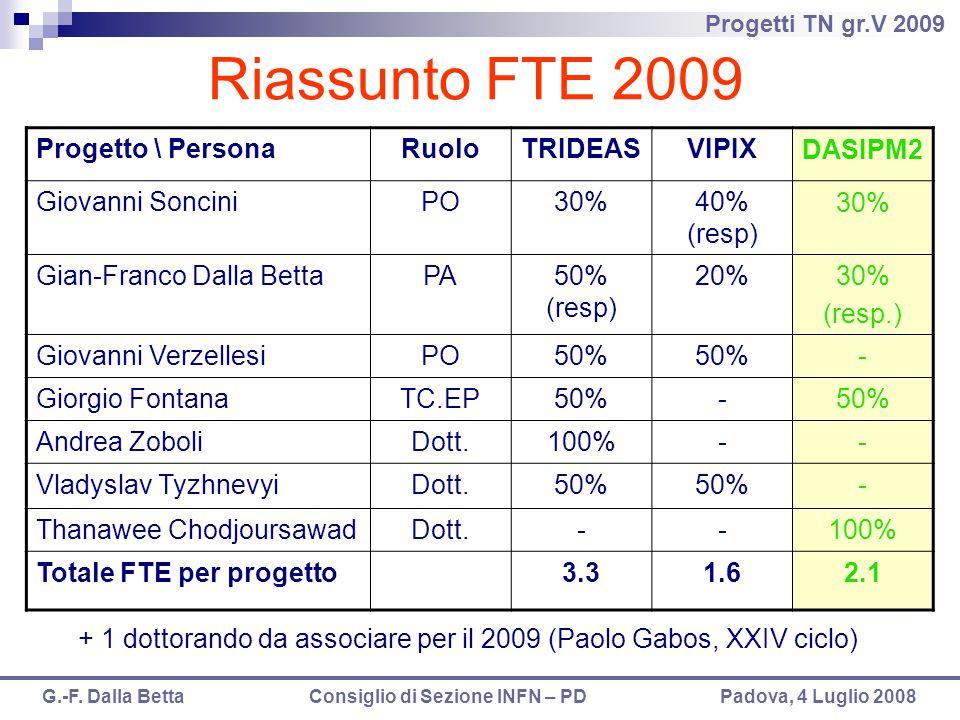 + 1 dottorando da associare per il 2009 (Paolo Gabos, XXIV ciclo)