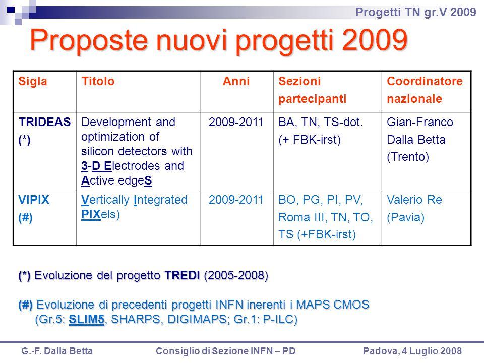 Proposte nuovi progetti 2009