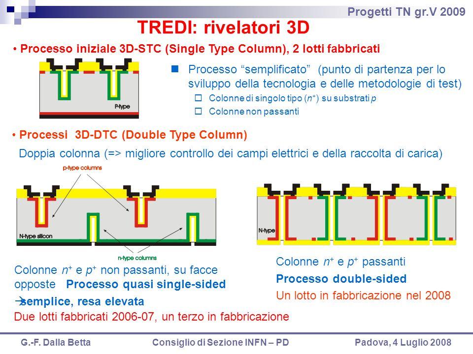 TREDI: rivelatori 3D Processo iniziale 3D-STC (Single Type Column), 2 lotti fabbricati.